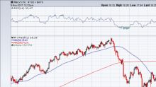 3 Retail Stocks to Play Russian Roulette With