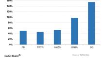 A Closer Look at Facebook's Technical Indicators
