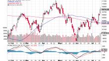 U.S. Monetary Policy, Trading Lockheed, Netflix and United Rentals: Market Recon