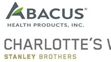 Charlotte's Web to Acquire Abacus Health Products for Combined 35% Marketshare of CBD in Food/Drug/Mass Retail Channel