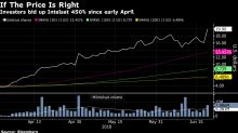 Some Think Intelsat's 500% Rally This Year Is Just the Beginning