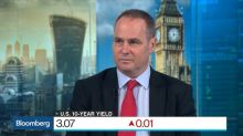 JPM's Bilton Sees 'Great Portfolio Hedge' in U.S. Bonds