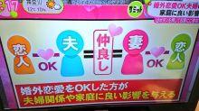 日本人對「婚外戀愛」的看法
