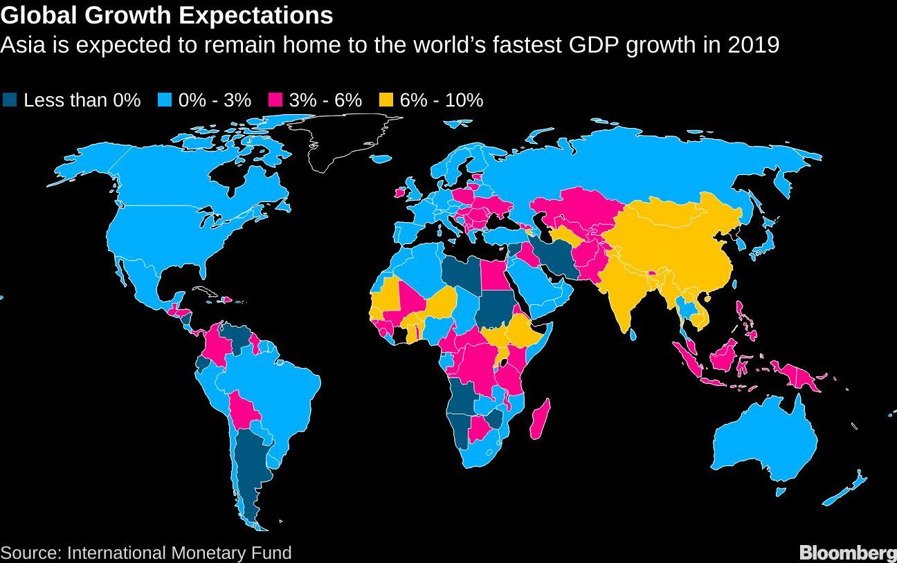 Emerging Markets Have Monetary Firepower to Drive World Economy