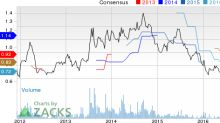 Top Ranked Value Stocks to Buy for December 9th