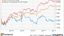 General Electric Company Earnings Preview: Why This Quarter Is So Important