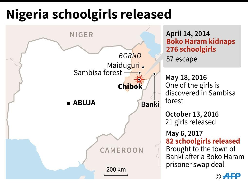 Nigeria schoolgirls released (AFP Photo/Gal ROMA)