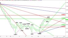 AUD/USD Forex Technical Analysis – Strengthens Over .6880, Weakens Under .6868