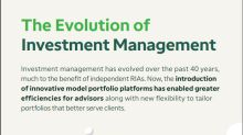 TD Ameritrade Institutional Expands Award-Winning Model Market Center™ With More Investment Portfolios From More Model Providers