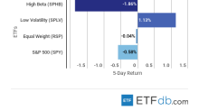 ETF Scorecard: September 7 Edition