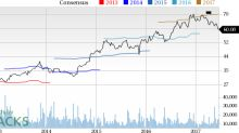 Ross Stores (ROST) Down 1.6% Since Earnings Report: Can It Rebound?