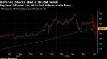 Buying the Dip May Get a Lot Tougher Going Forward: Taking Stock