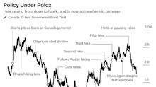 Poloz to Step Down as Canada Central Bank Governor in June