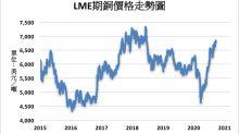 《金屬》LME基本金屬漲跌互見 銅價創兩年來新高