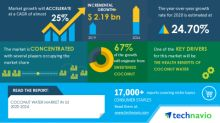 COVID-19 Impact & Recovery Analysis - Coconut Water Market in US 2020-2024   Health Benefits of Coconut Water to Boost Growth   Technavio