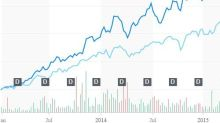 Is Valeant Pharmaceuticals Intl Inc a Buy? 3 Pros, 3 Cons