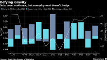 Australia's Jobs Market Keeps Defying Gravity as Hiring Soars