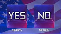 """""""NO on Measure G"""" increases lead... the difference is now 801 votes"""