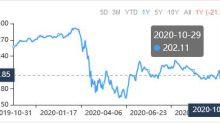 3 Graham-Style Stocks to Consider