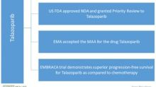 The FDA and EMA on Pfizer's Talazoparib