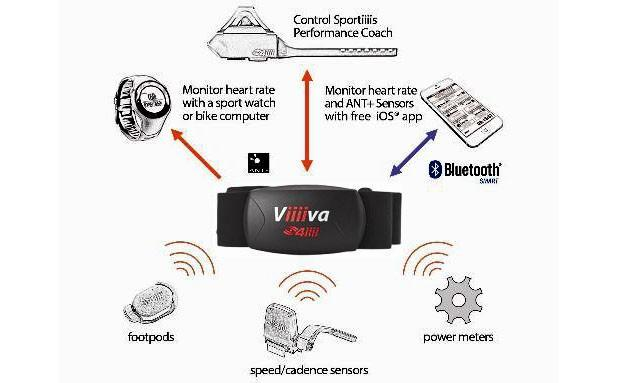 4iiii unveils Viiiiva heart rate monitor that wirelessly links to your iPhone or smartwatch