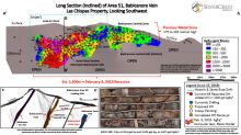 SilverCrest Announces Decline Has Intersected Babicanora Vein, Confirms New Vein Discovery and Additional High-Grade In-Fill Drill Results: