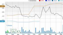 Enphase Energy (ENPH) in Focus: Stock Moves 5.2% Higher