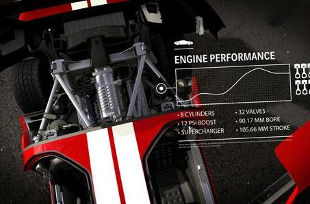 Forza 4 tuned up to take checkered flag, boosted by Kinect