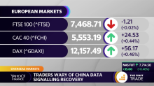 Traders wary of China data signalling recovery