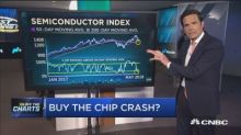 Despite chip crash, technician says now's the time to buy semis