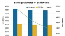 Why Analysts Think Barrick's Revenue Will Fall in the Medium Term