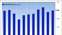 Worthington Industries Slides on Earnings Miss