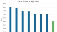 These 7 MLPs Offer Yields above 12%