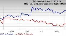 Cheniere Energy (LNG) Prices Senior Notes Worth $1.5 Billion