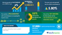 Research Report with COVID-19 Forecasts- Global Biosurfactants Market 2020-2024| Increasing Global Industrial Waste to Boost Market Growth | Technavio