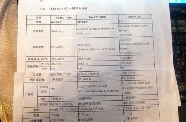 Eee PC 901 and 1000-series to start at $550