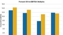 EPD, ETP, and MPLX: Are the Top MLPs Undervalued?