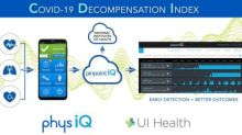 National Institutes of Health Commissions PhysIQ to Develop COVID-19 Digital Biomarker