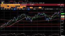 Accelera bruscamente la correzione sui mercati azionari