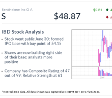 SentinelOne, IBD Stock Of The Day, Jumps On Praise From Wall Street