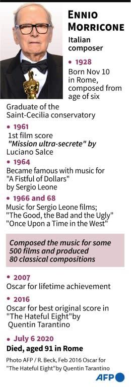 Profile of Italian composer Ennio Morricone (AFP Photo/)