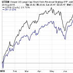 ETFs That Diversify S&P 500 Risk