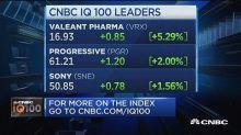 Sony among IQ 100 leaders