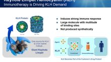 Stellar Biotechnologies' Partner Neovacs's Favorable Study Data