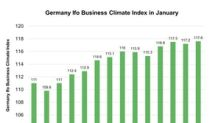 How Has the German Ifo Business Climate Index Performed in January?