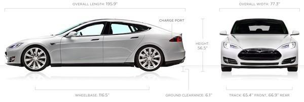 Tesla confirms Model S pricing and options: $49,900 and up after tax credits