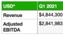 Next Green Wave Announces Financial Results, Provides Dispensary Update