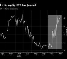Stocks Mixed as Treasuries Decline; Pound Advances: Market Wrap