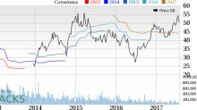 Can American Airlines (AAL) Pull a Surprise in Q2 Earnings?