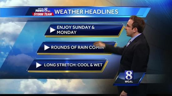 Sunny & Breezy Sunday, Active Weather Much of Next Week